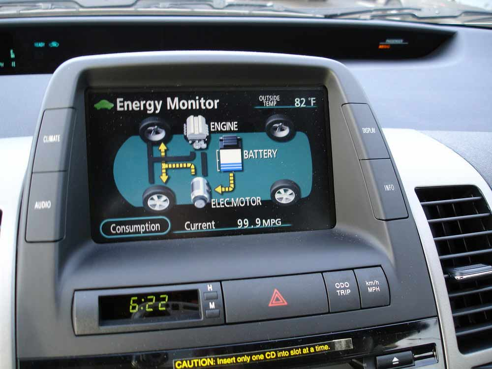 Does It Make Sense To Buy A Hybrid This Year? Absolutely! Here's Why