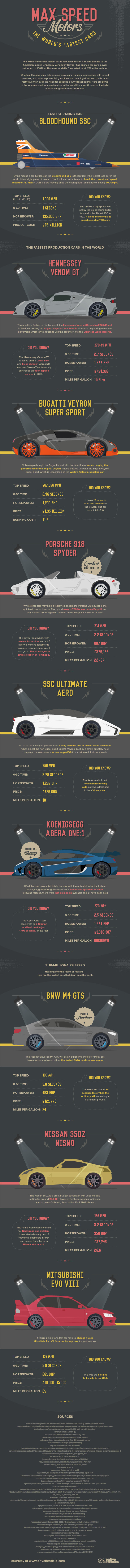 infographic-Benfield-Motors-the-worlds-fastest-cars