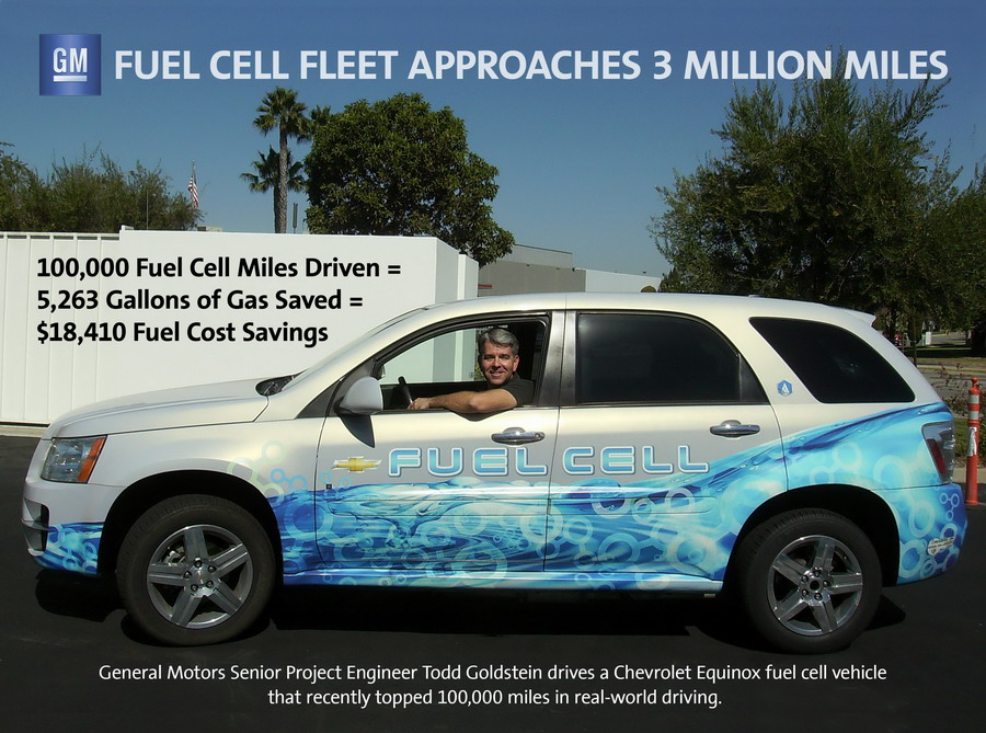The GM's Fuel Cell Equinox leads with 100,000 miles real world driving range